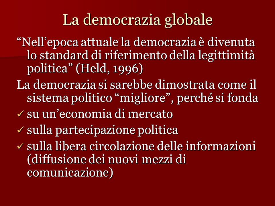 La democrazia globale Nell'epoca attuale la democrazia è divenuta lo standard di riferimento della legittimità politica (Held, 1996)