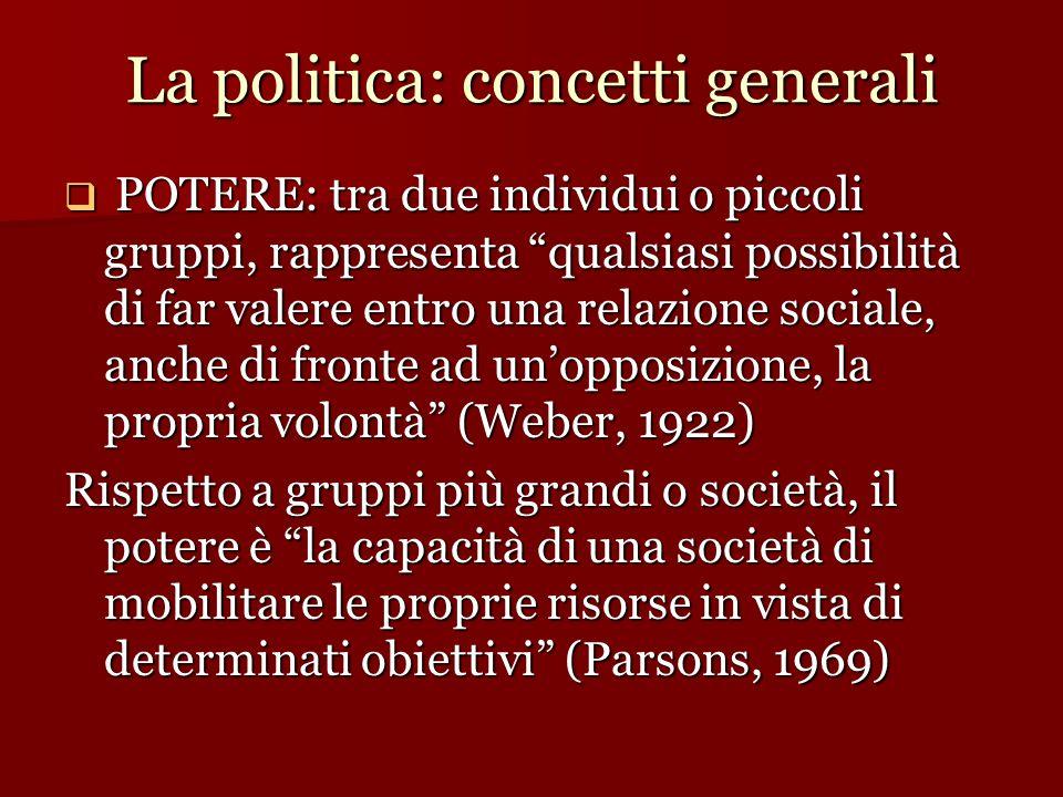 La politica: concetti generali