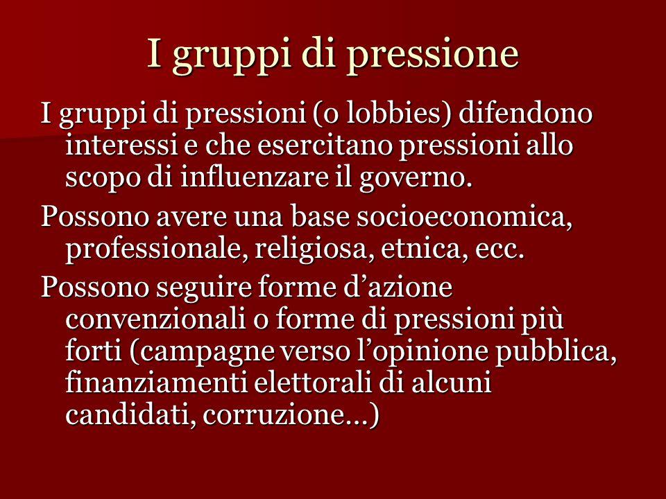 I gruppi di pressione I gruppi di pressioni (o lobbies) difendono interessi e che esercitano pressioni allo scopo di influenzare il governo.