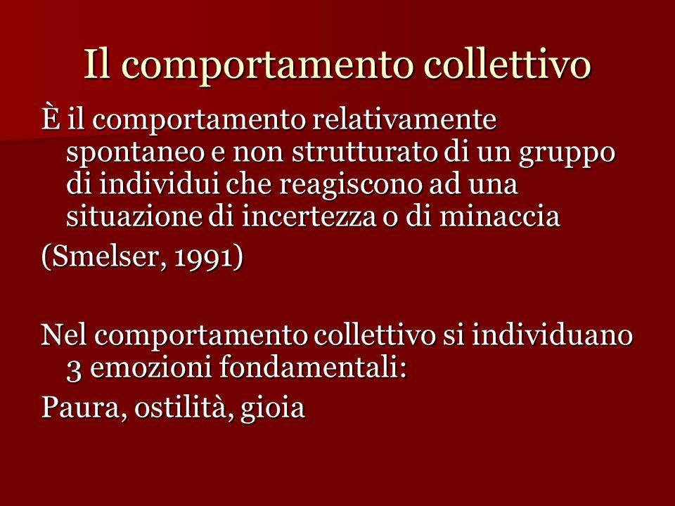 Il comportamento collettivo
