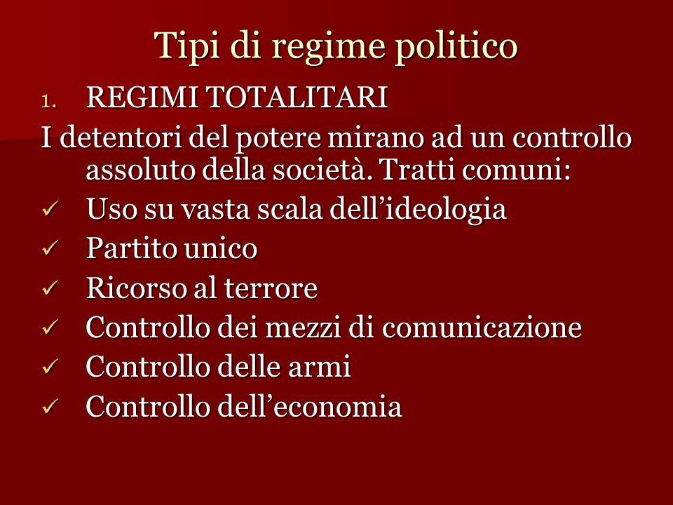 Tipi di regime politico