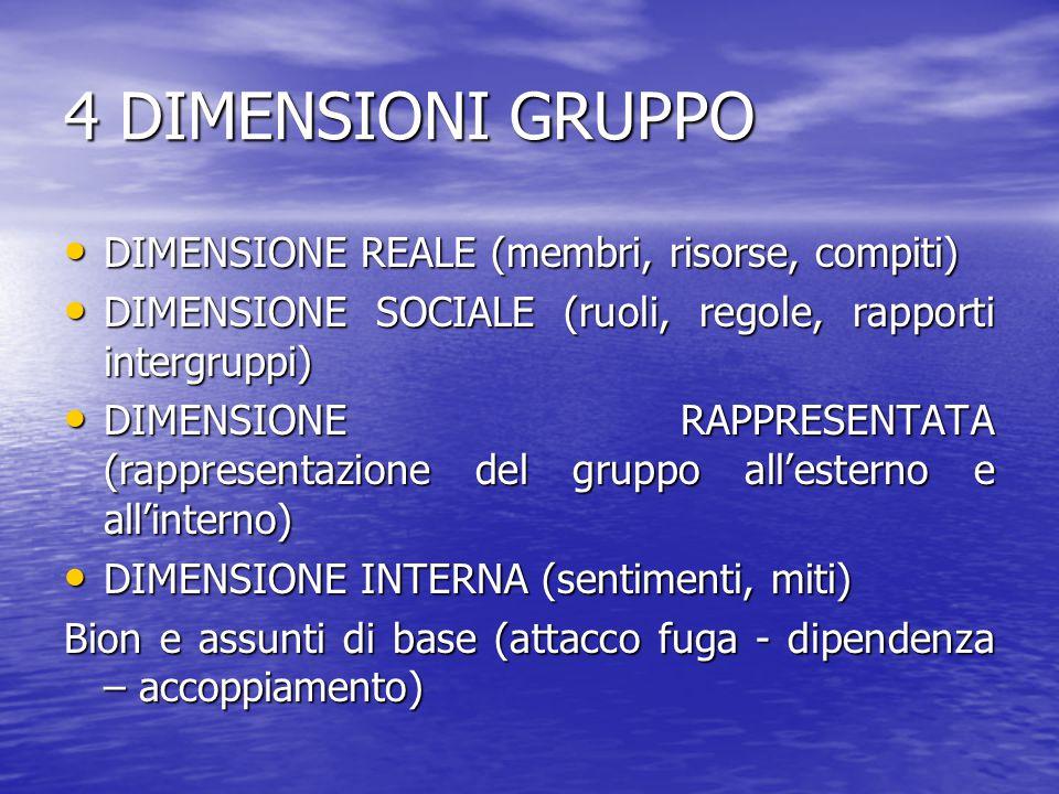 4 DIMENSIONI GRUPPO DIMENSIONE REALE (membri, risorse, compiti)