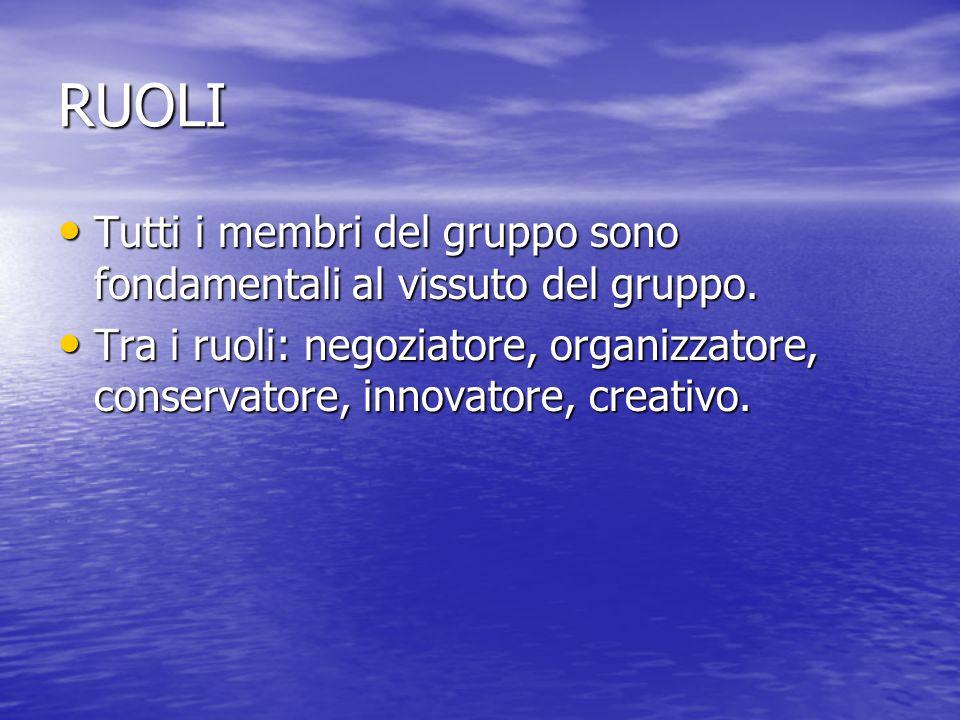 RUOLI Tutti i membri del gruppo sono fondamentali al vissuto del gruppo.