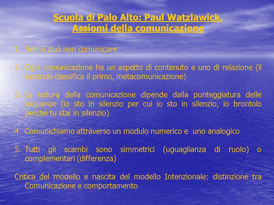 Scuola di Palo Alto: Paul Watzlawick. Assiomi della comunicazione