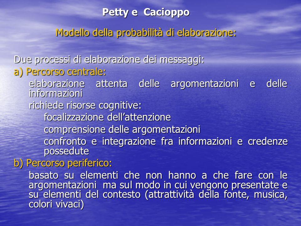 Petty e Cacioppo Modello della probabilità di elaborazione: