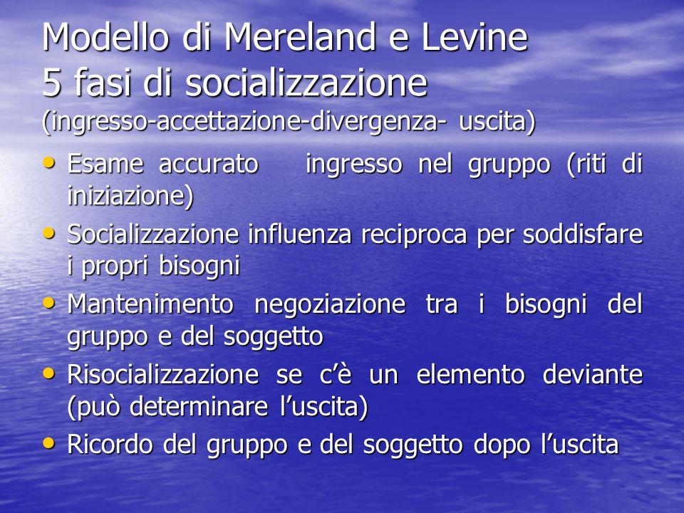 Modello di Mereland e Levine 5 fasi di socializzazione (ingresso-accettazione-divergenza- uscita)