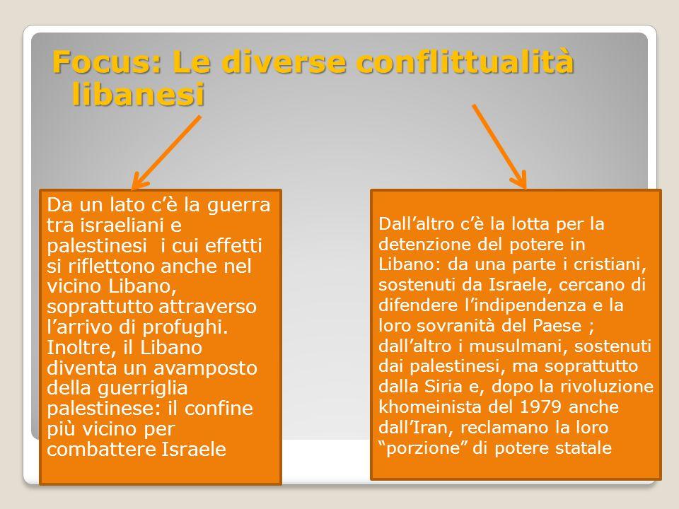 Focus: Le diverse conflittualità libanesi