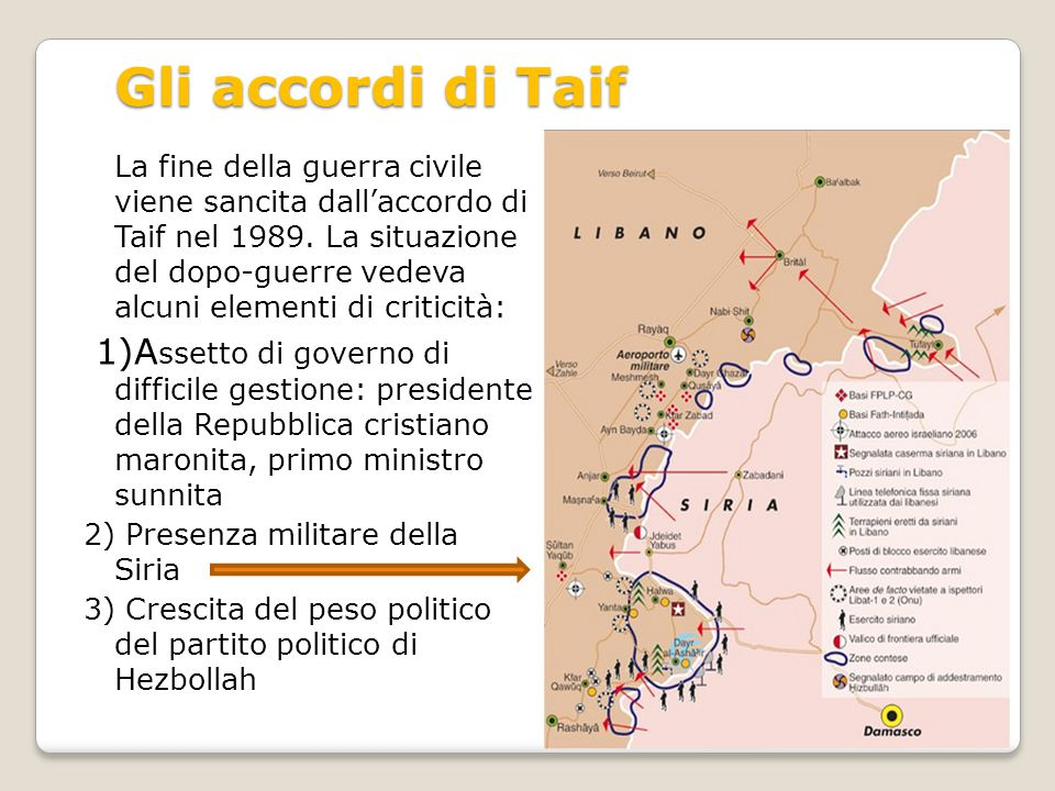 Gli accordi di Taif