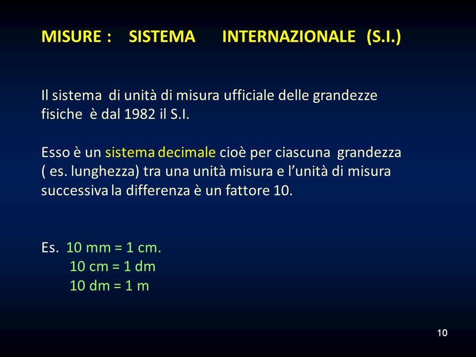 MISURE : SISTEMA INTERNAZIONALE (S.I.)