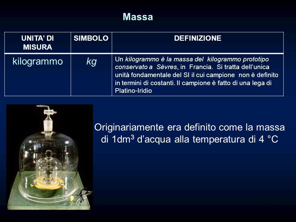 Massa UNITA' DI MISURA. SIMBOLO. DEFINIZIONE. kilogrammo. kg.