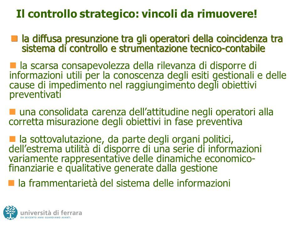 Il controllo strategico: vincoli da rimuovere!