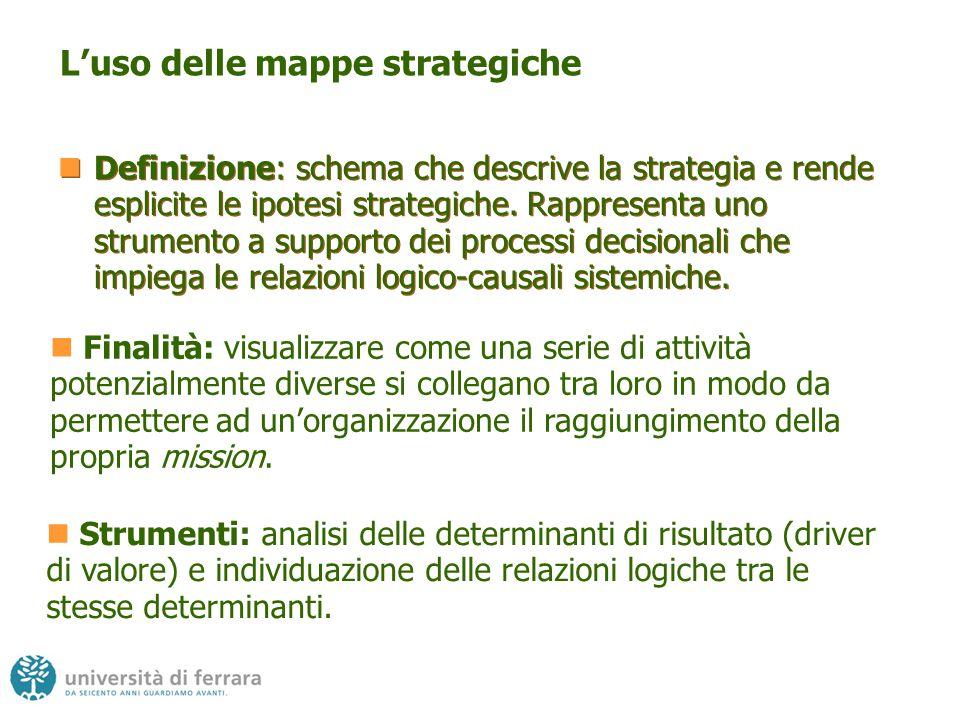 L'uso delle mappe strategiche