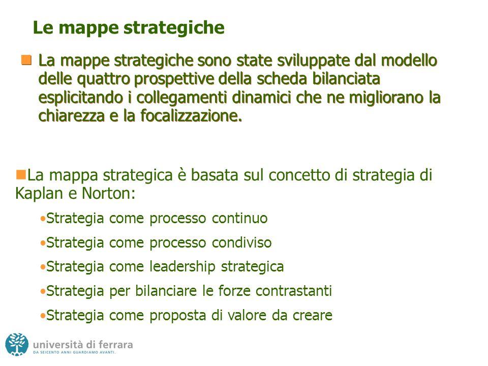 Le mappe strategiche
