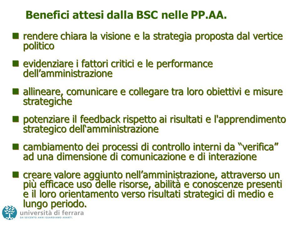 Benefici attesi dalla BSC nelle PP.AA.