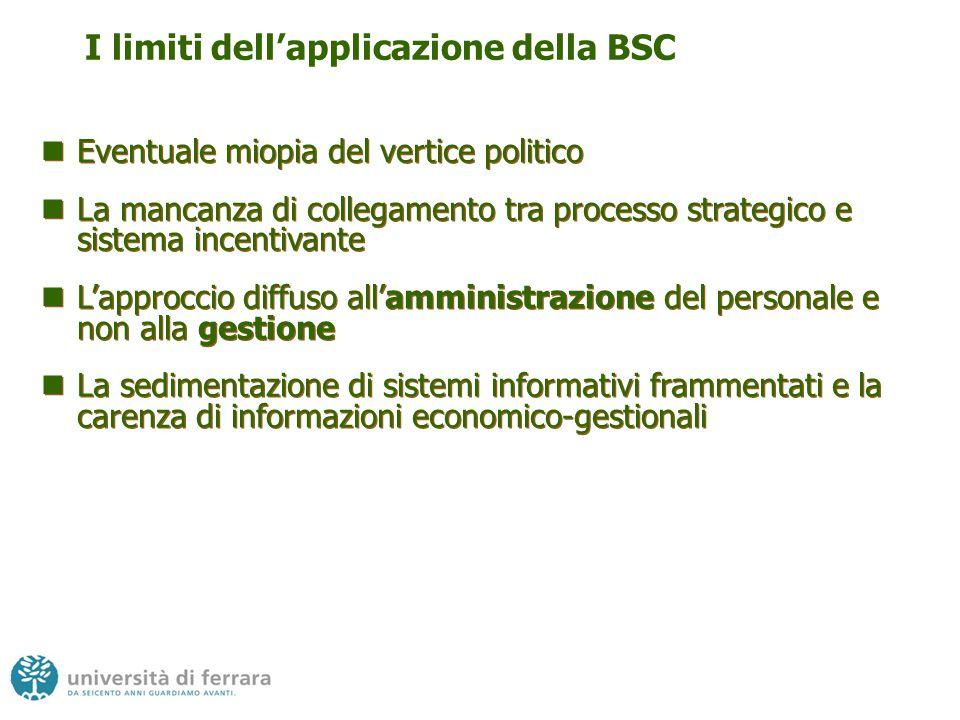 I limiti dell'applicazione della BSC