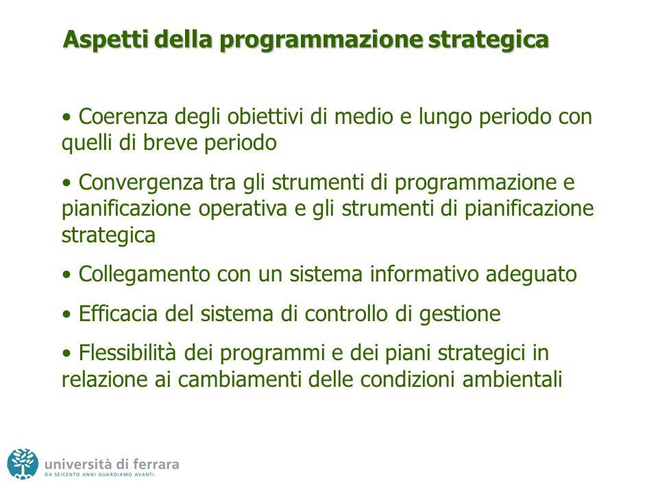 Aspetti della programmazione strategica