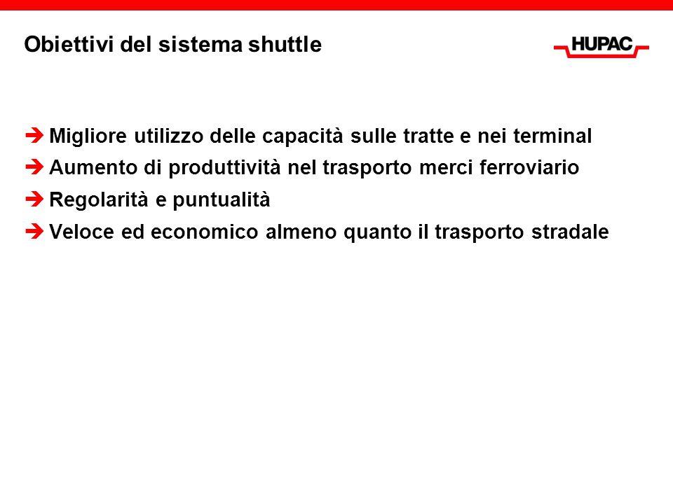 Obiettivi del sistema shuttle