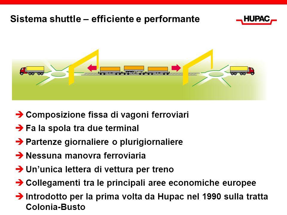 Sistema shuttle – efficiente e performante