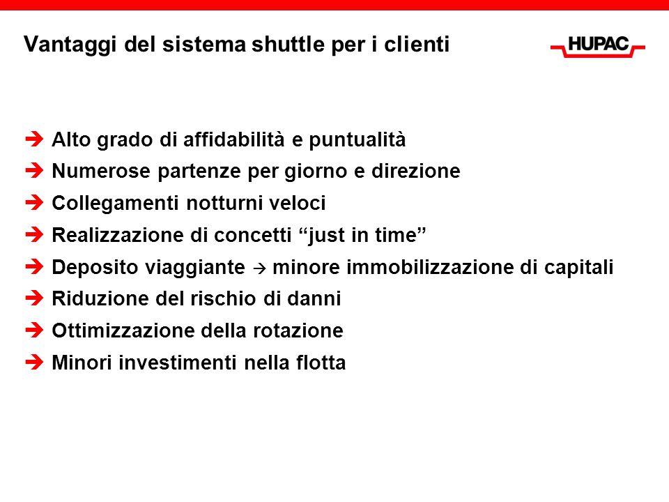 Vantaggi del sistema shuttle per i clienti