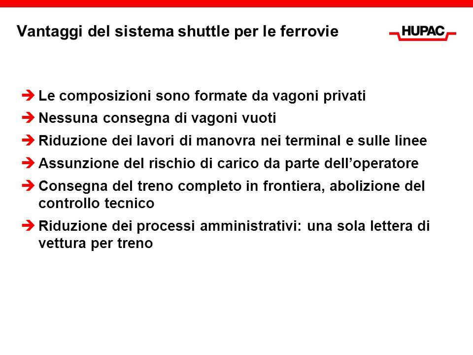 Vantaggi del sistema shuttle per le ferrovie