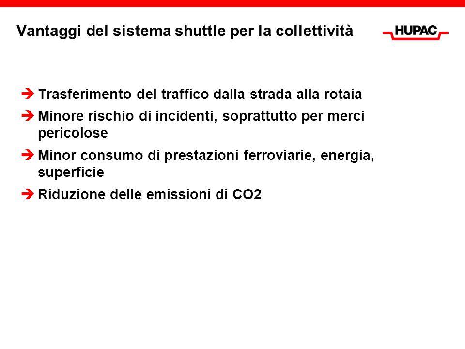 Vantaggi del sistema shuttle per la collettività