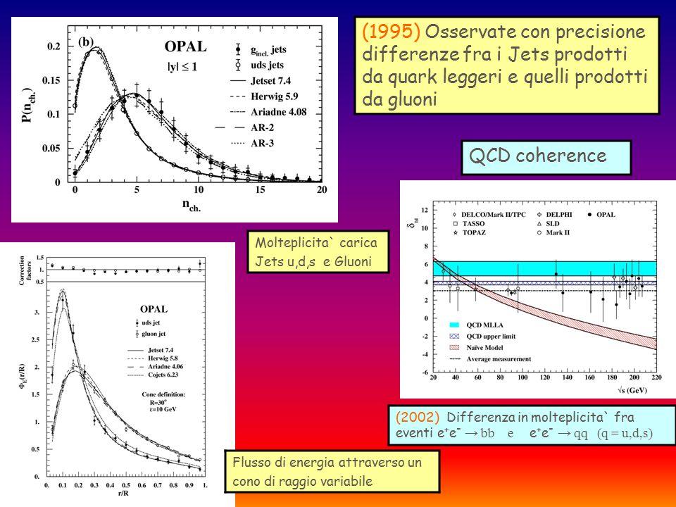 (1995) Osservate con precisione differenze fra i Jets prodotti da quark leggeri e quelli prodotti da gluoni