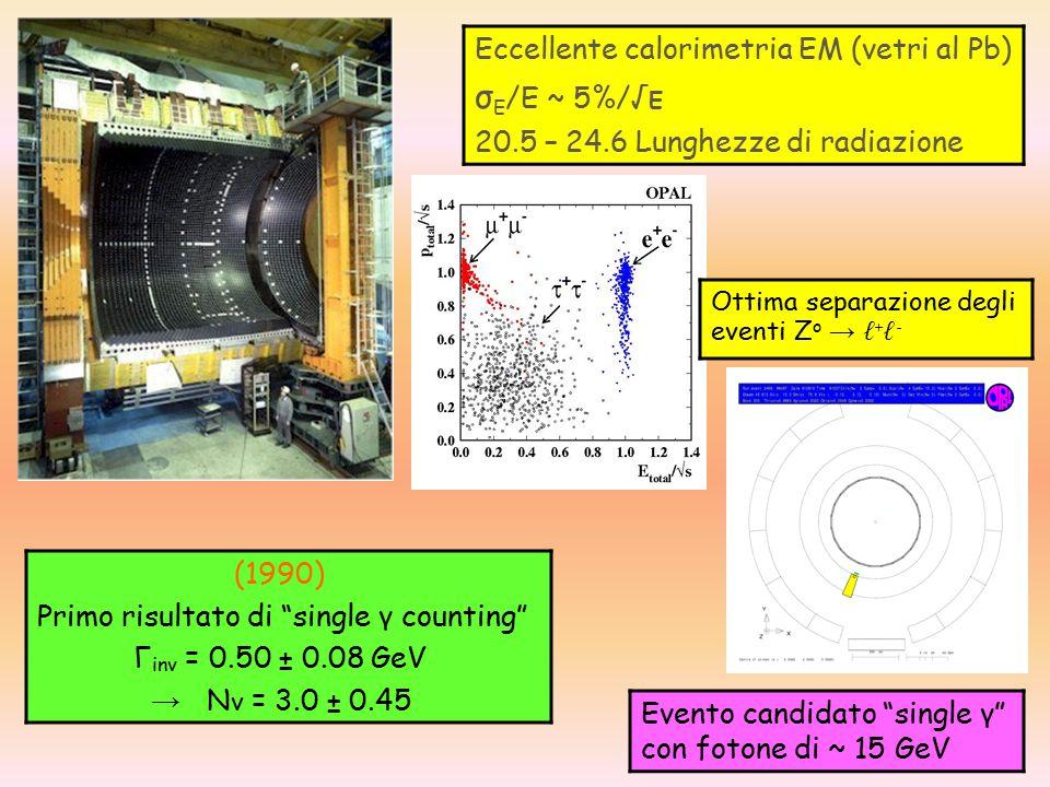 σE/E ~ 5%/√E Eccellente calorimetria EM (vetri al Pb)