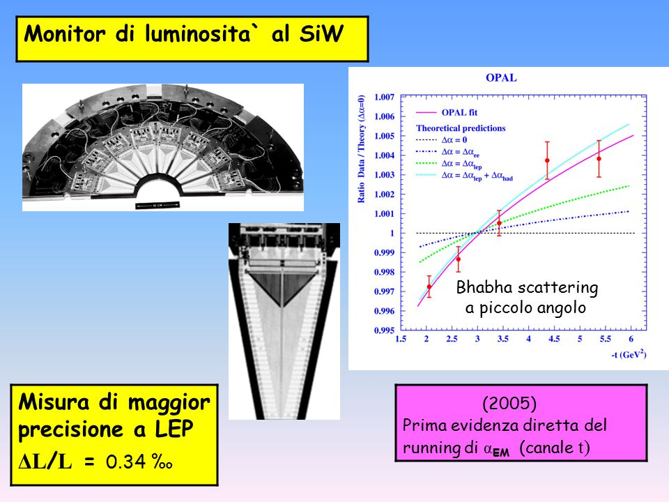 Monitor di luminosita` al SiW