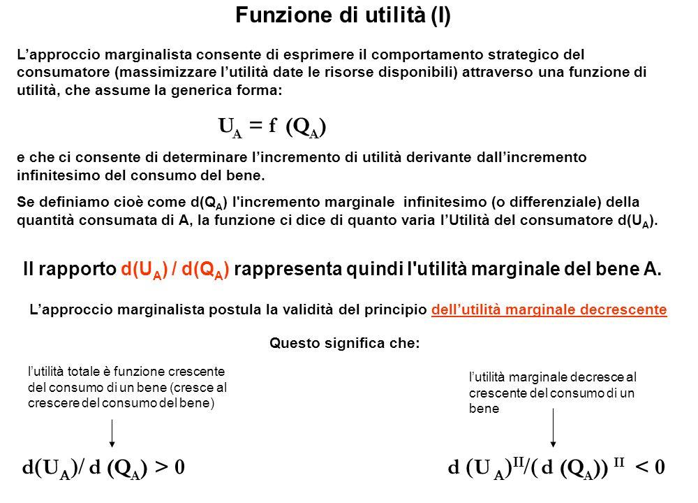 Funzione di utilità (I)