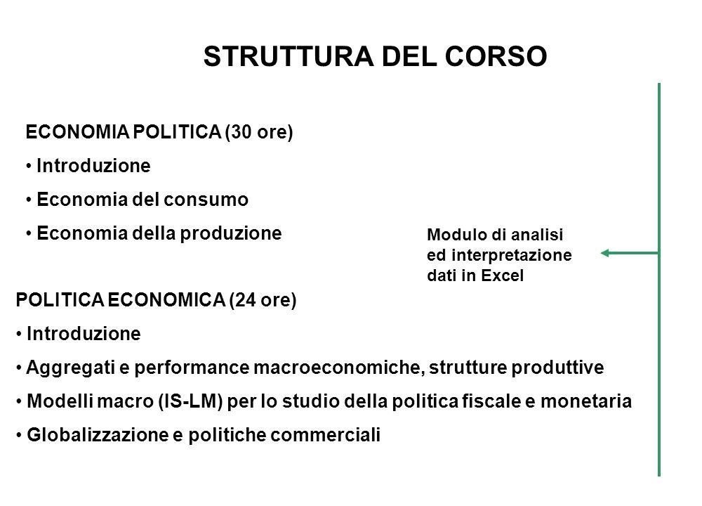 STRUTTURA DEL CORSO ECONOMIA POLITICA (30 ore) Introduzione