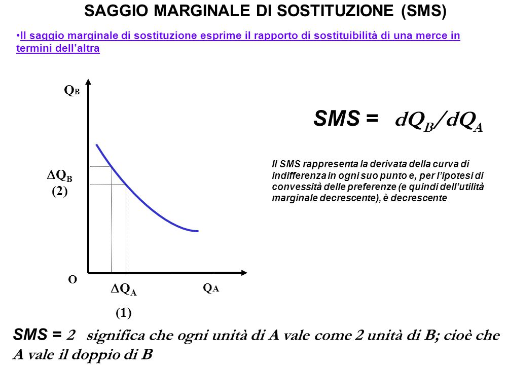 SAGGIO MARGINALE DI SOSTITUZIONE (SMS)