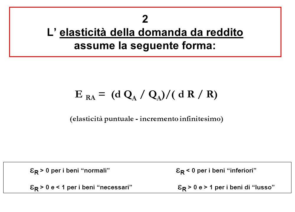 2 L' elasticità della domanda da reddito assume la seguente forma: