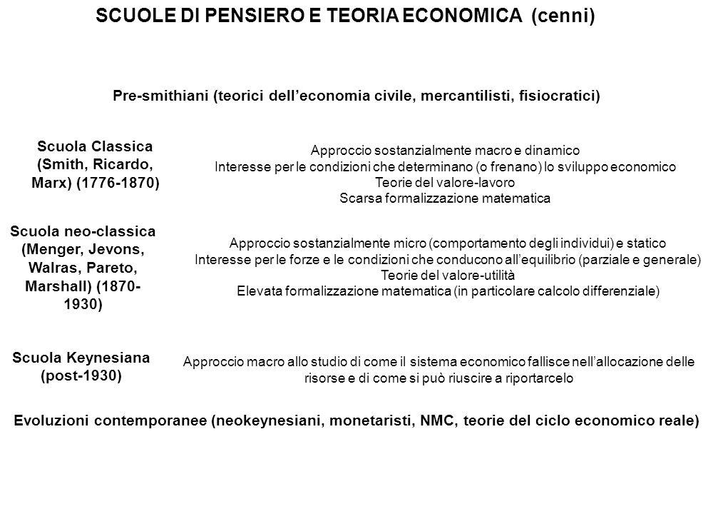 SCUOLE DI PENSIERO E TEORIA ECONOMICA (cenni)