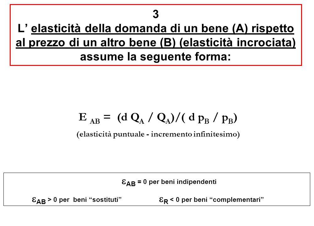 E AB = (d QA / QA)/( d pB / pB)