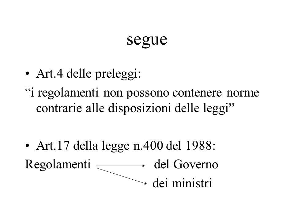segue Art.4 delle preleggi: