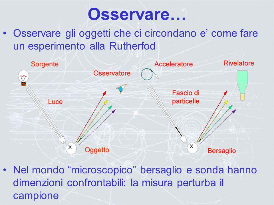Osservare… Osservare gli oggetti che ci circondano e' come fare un esperimento alla Rutherfod.