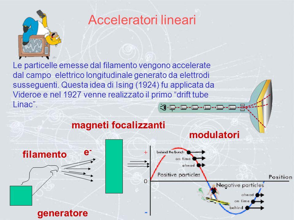 Acceleratori lineari magneti focalizzanti modulatori e- filamento