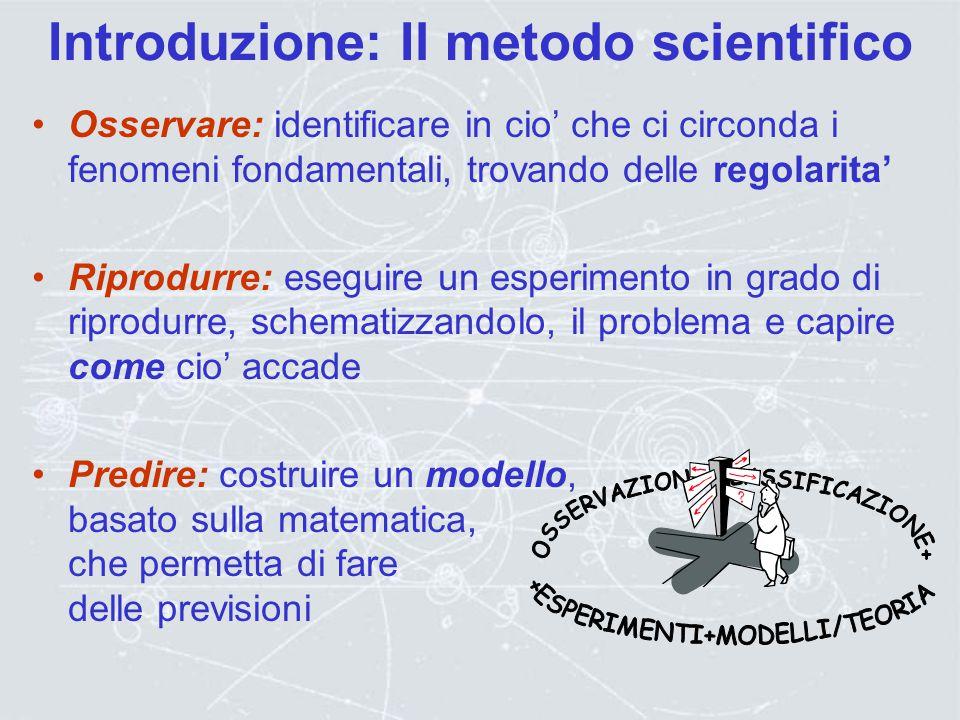Introduzione: Il metodo scientifico