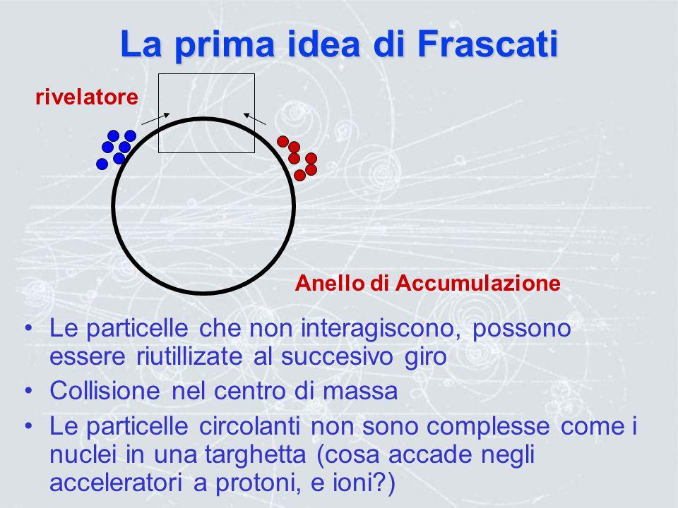 La prima idea di Frascati