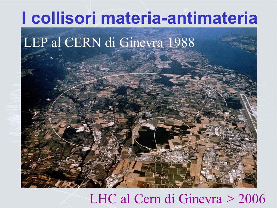 I collisori materia-antimateria