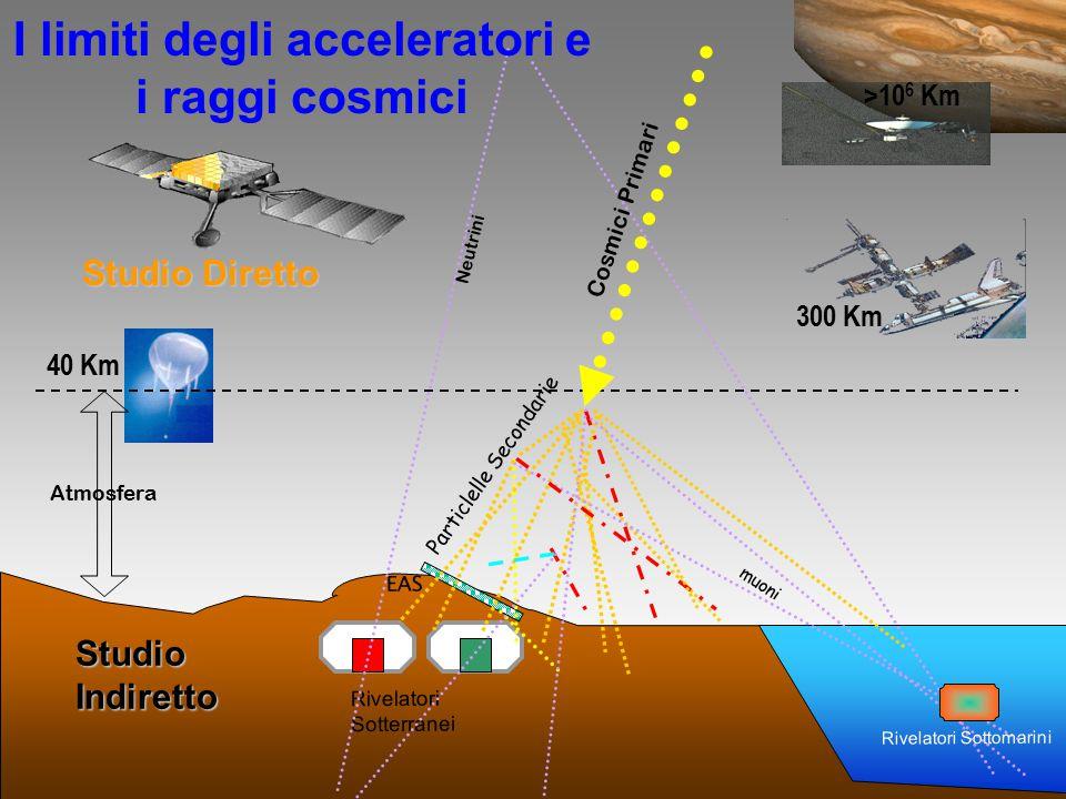 I limiti degli acceleratori e i raggi cosmici