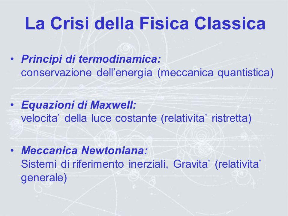 La Crisi della Fisica Classica