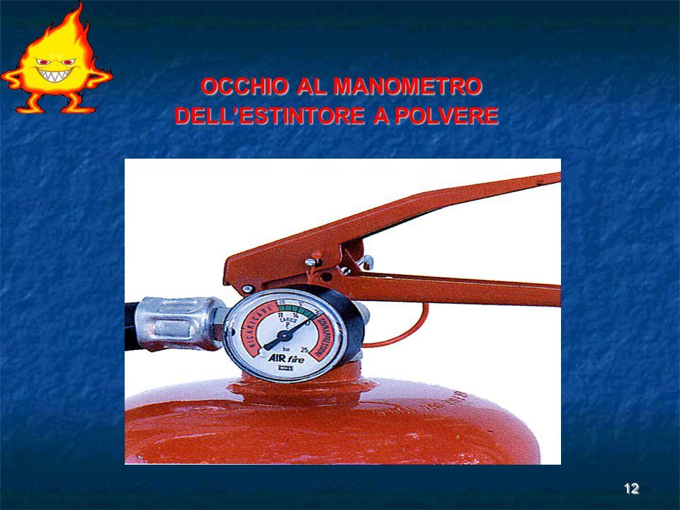 OCCHIO AL MANOMETRO DELL'ESTINTORE A POLVERE
