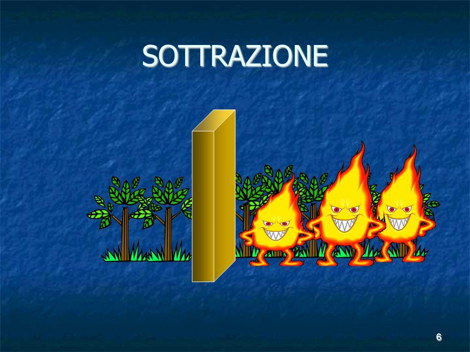 SOTTRAZIONE 6 Nucleo Addestramento & Prevenzione