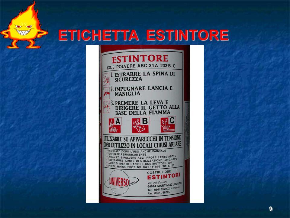 ETICHETTA ESTINTORE 9 Nucleo Addestramento & Prevenzione