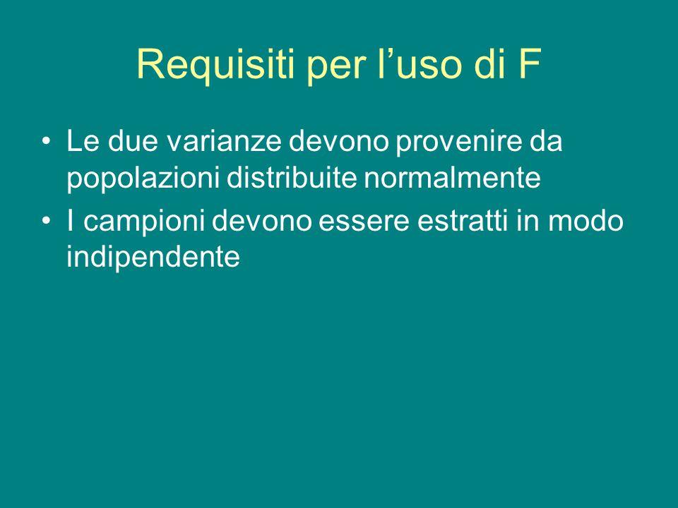 Requisiti per l'uso di F