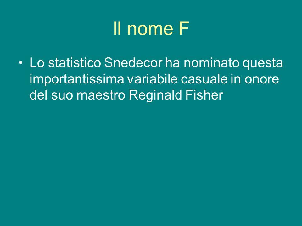 Il nome F Lo statistico Snedecor ha nominato questa importantissima variabile casuale in onore del suo maestro Reginald Fisher.
