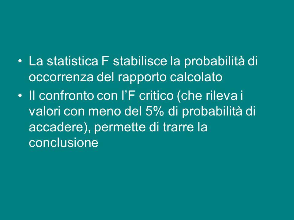 La statistica F stabilisce la probabilità di occorrenza del rapporto calcolato