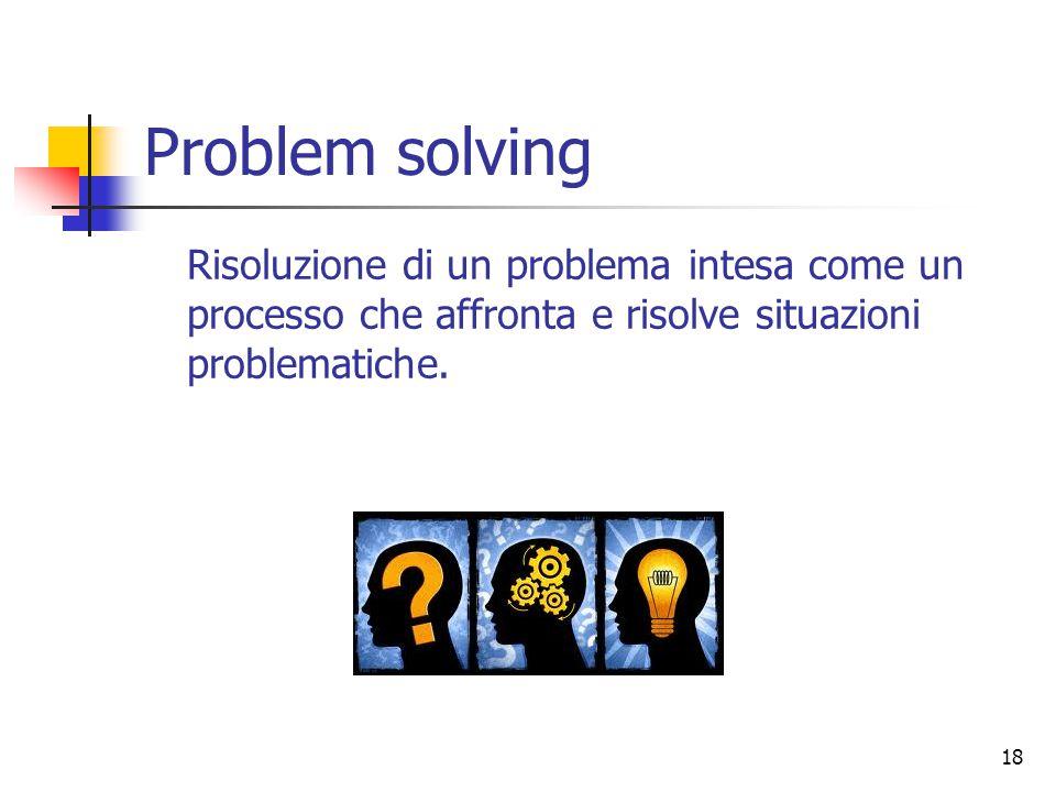 Problem solving Risoluzione di un problema intesa come un processo che affronta e risolve situazioni problematiche.
