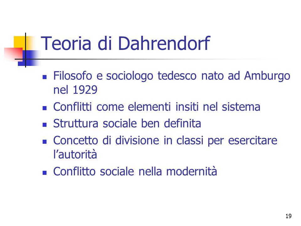 Teoria di Dahrendorf Filosofo e sociologo tedesco nato ad Amburgo nel 1929. Conflitti come elementi insiti nel sistema.